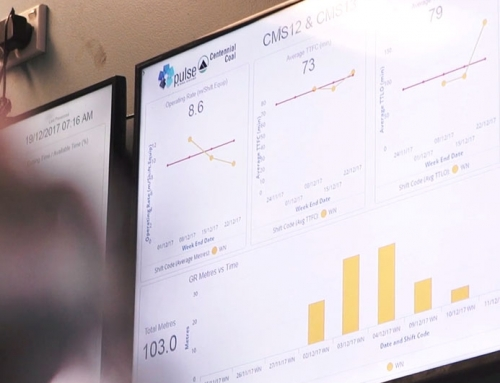 BI Dashboards saving millions
